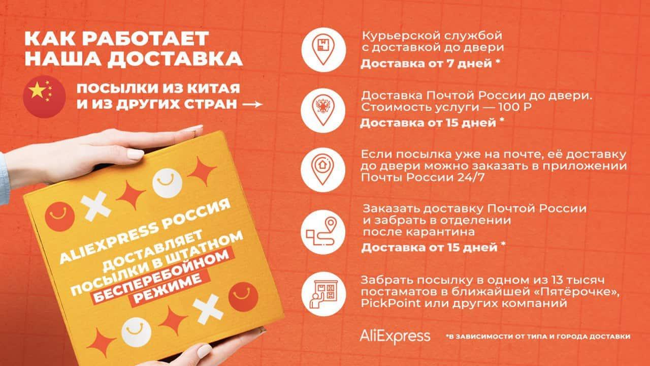 Официальная инфографика о том, как работает доставка Алиэкспресс из Китая в Россию
