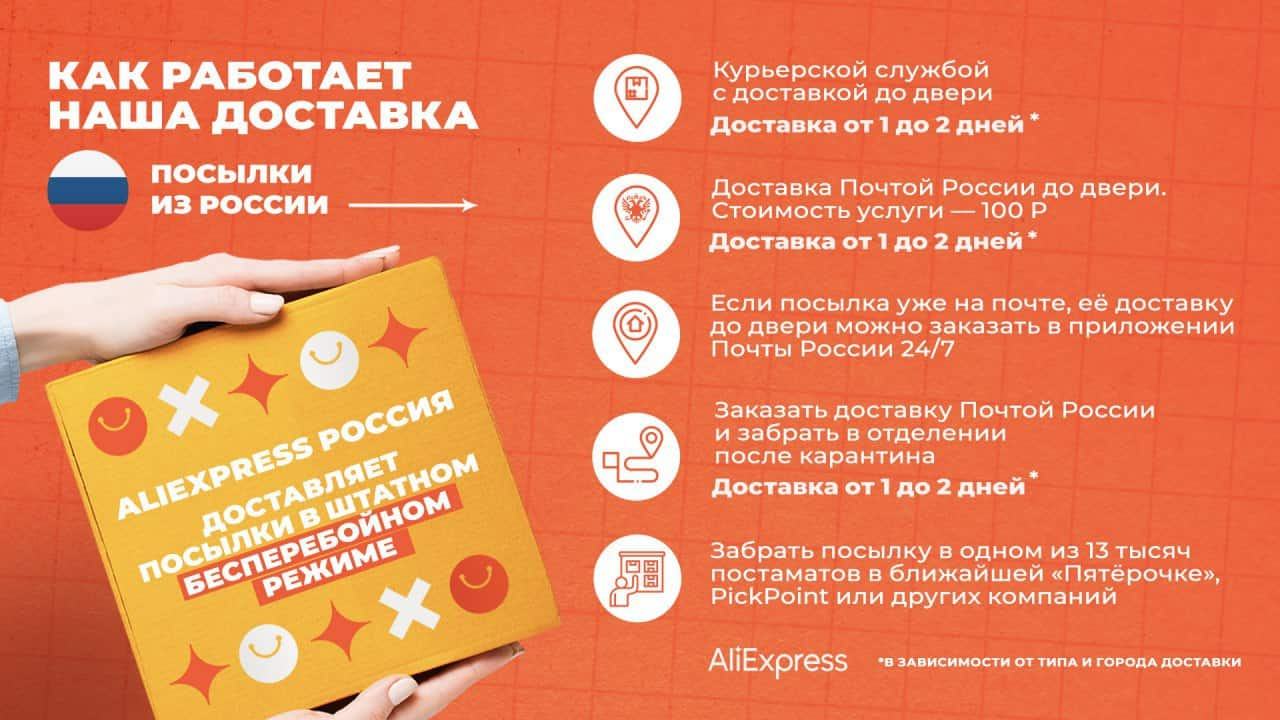 Официальная инфографика о том, как работает доставка Алиэкспресс в Россию из России.